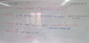 planificació de les sessions