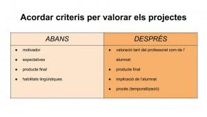 Acordar criteris projecte