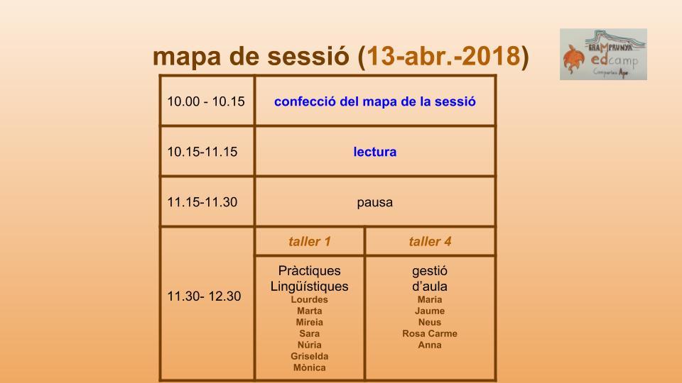 Mapa de sessions (4)