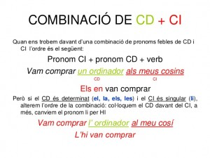 substituci-pronominal-cd-ci-14-728